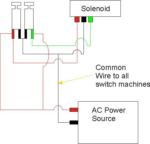 ho train track switch wiring atlas switch machine wiring question - model railroader ... ho slot track wiring