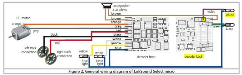 Aux2 Pad On Loksound Select Micro