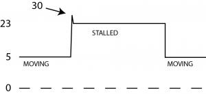 Brent Mason Tele Wiring Diagram as well Wiring Tortoise Switch Machine likewise Vauxhall Frontera Wiring Diagram besides Model Railroad Panels as well 3 Phase Double Contactor Wiring Diagram. on wiring tortoise