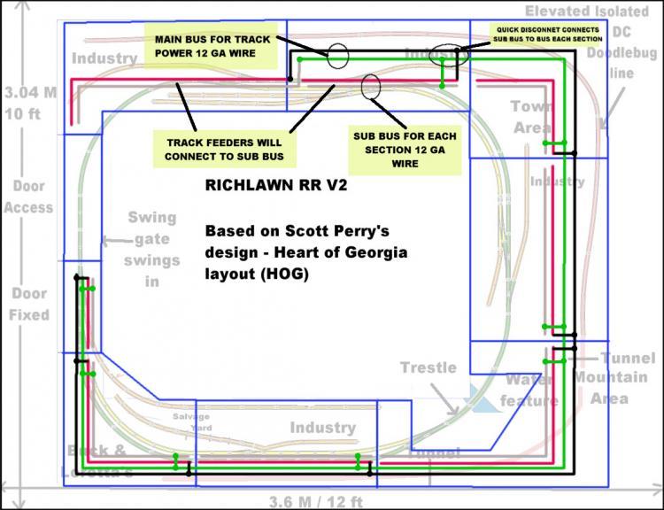Richlawn Rr V2