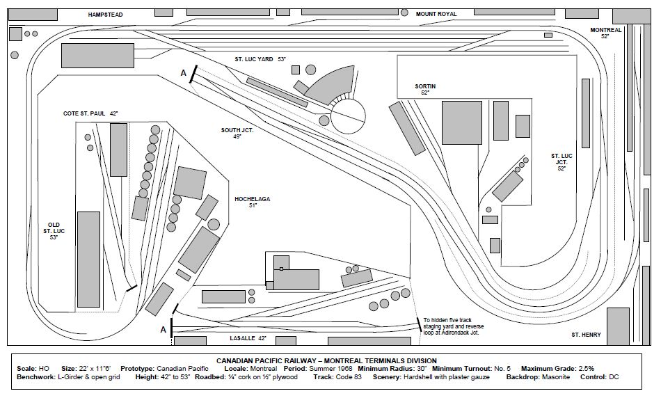 Trackplan Database Have You Posted Yours Model