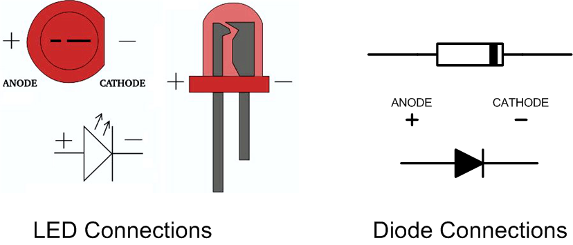 Diode Circuit Symbol With Anode Cathode Labeled